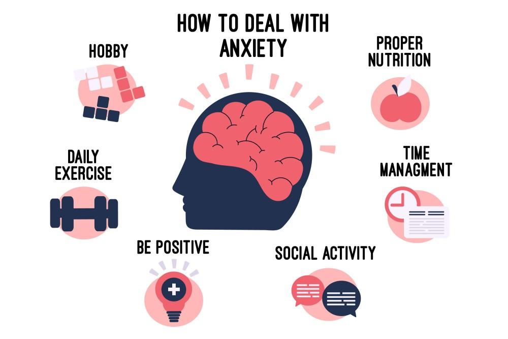 anxiety-treatment